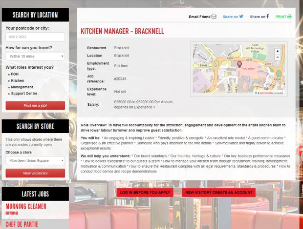 In August A Planning Application Was Posted For TGI Fridays Outside The McDonalds Town Made By Thursdays UK Owners Of